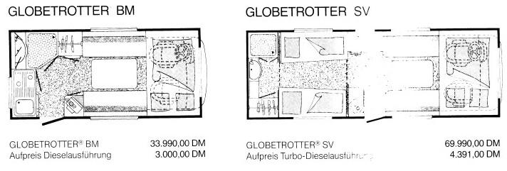 Gunrdpreise der Modelle Globetrotter BM und SV