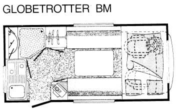 Modell BM