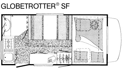 Modell SF